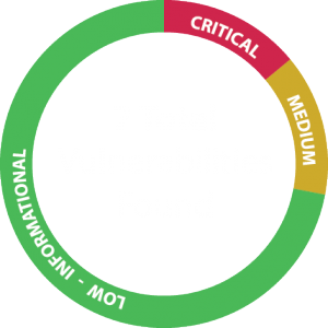 The OpenVPN 2 4 0 Audit by OSTIF and QuarksLab Results