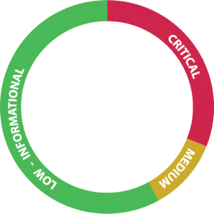 The VeraCrypt Audit Results – Open Source Technology